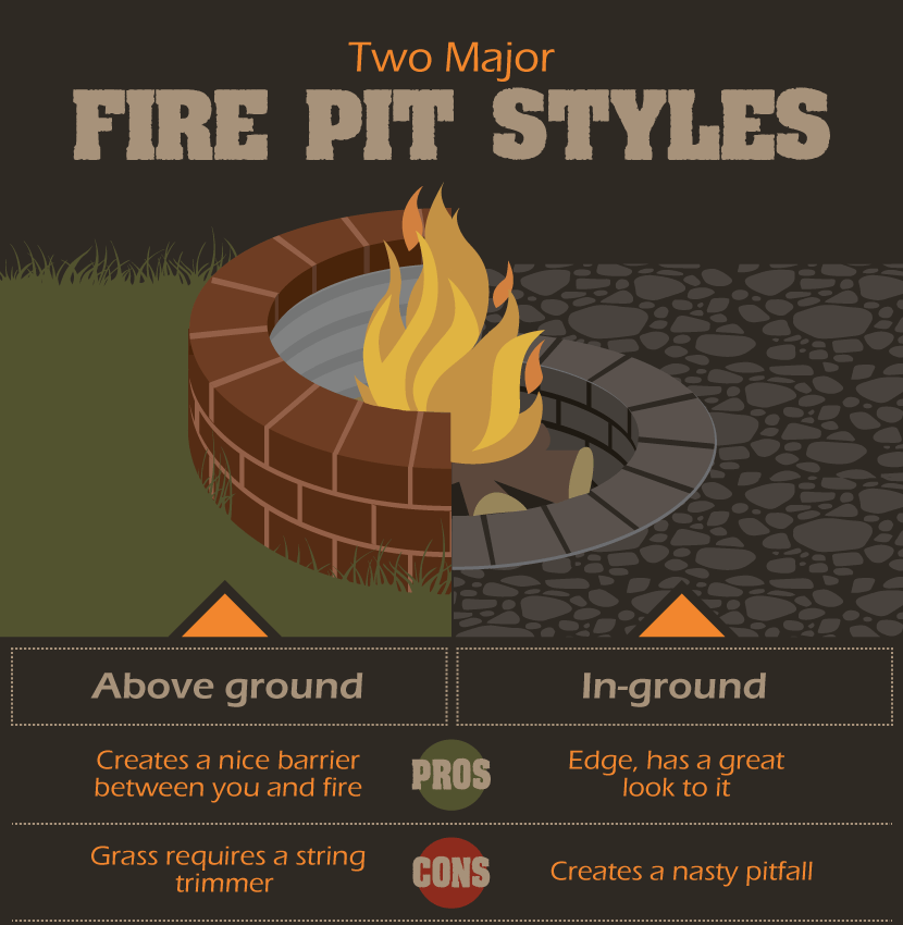 fire pit styles